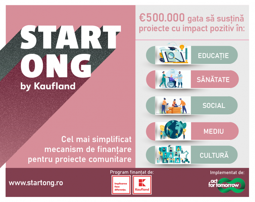 500.000 de euro, disponibili în cadrul ediției Start ONG 2021
